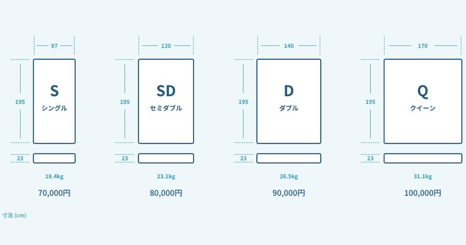コアラマットレスの価格表
