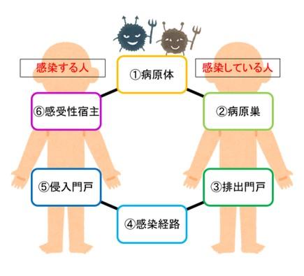 f:id:kosuke5800:20191111220852j:plain