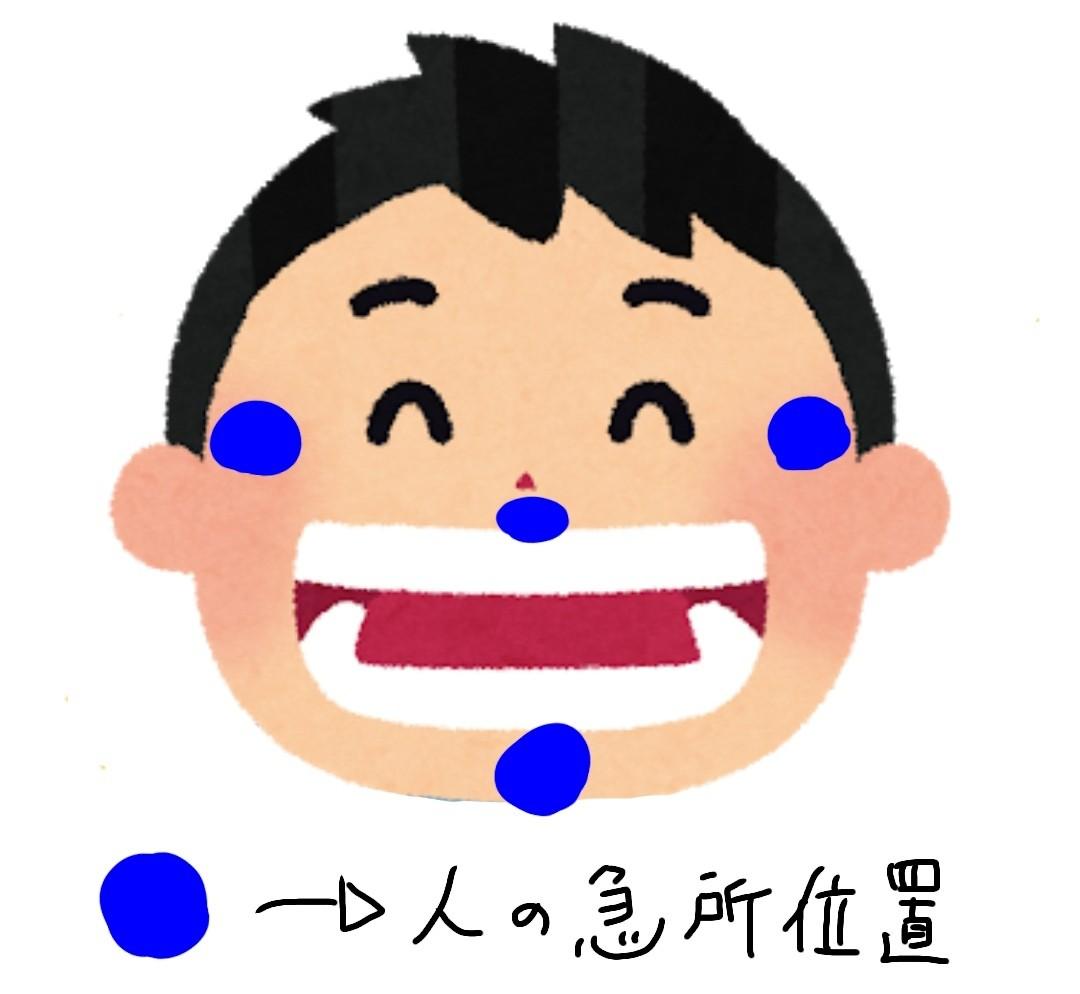 f:id:kosukeMINI:20190622114249j:image