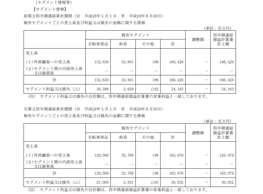 f:id:kosukemat02:20170726102406p:plain