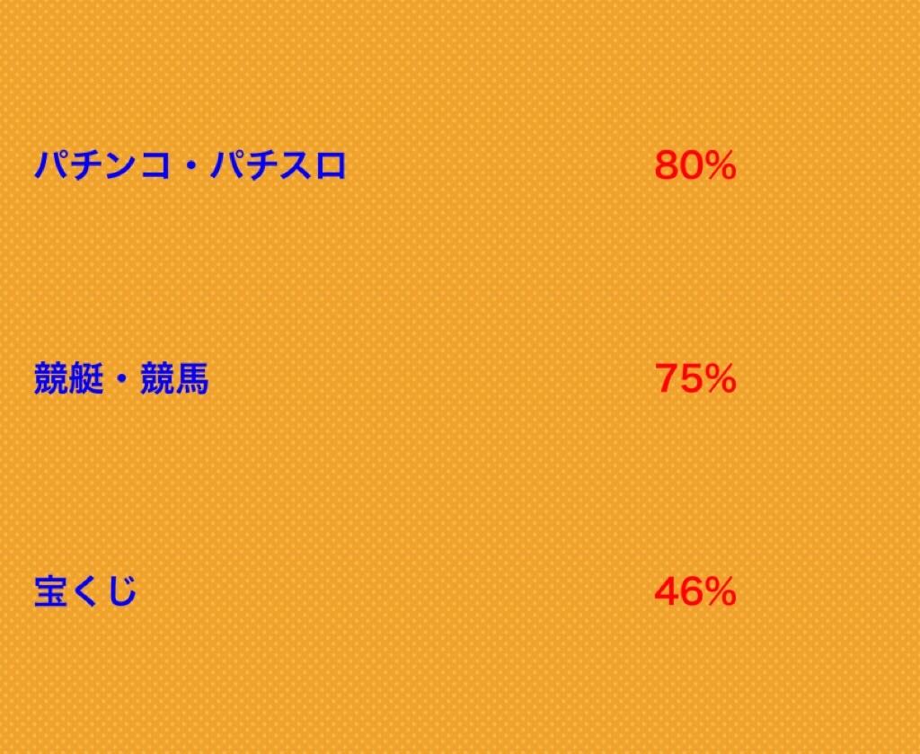 f:id:kosukeyui:20200311163859j:image