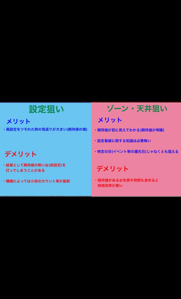 f:id:kosukeyui:20200311205034p:image