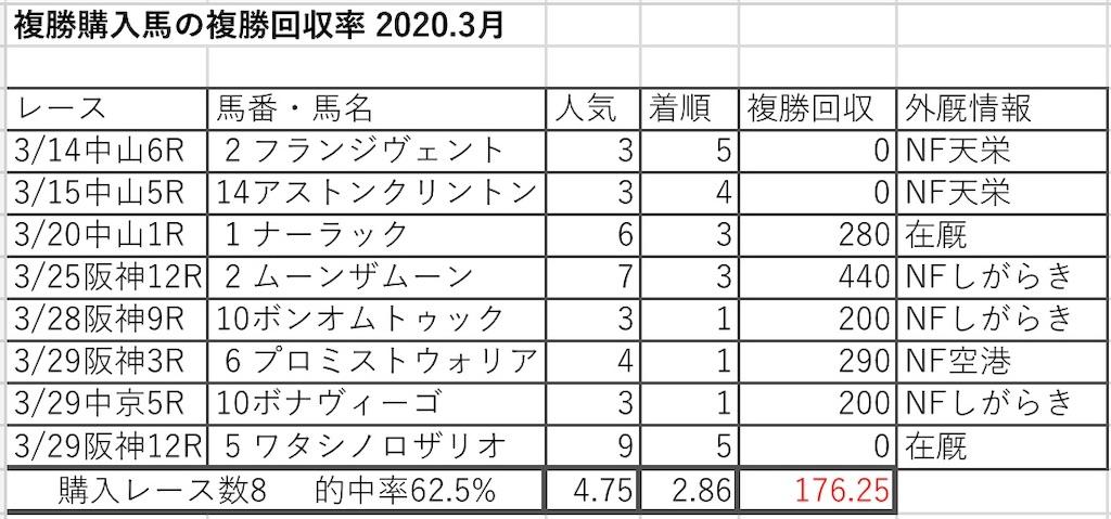 f:id:kosukeyui:20200407234133j:plain