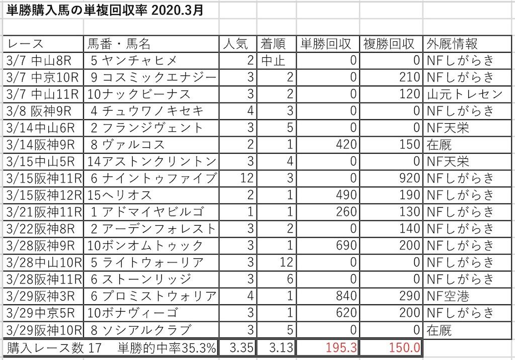 f:id:kosukeyui:20200423112622j:image