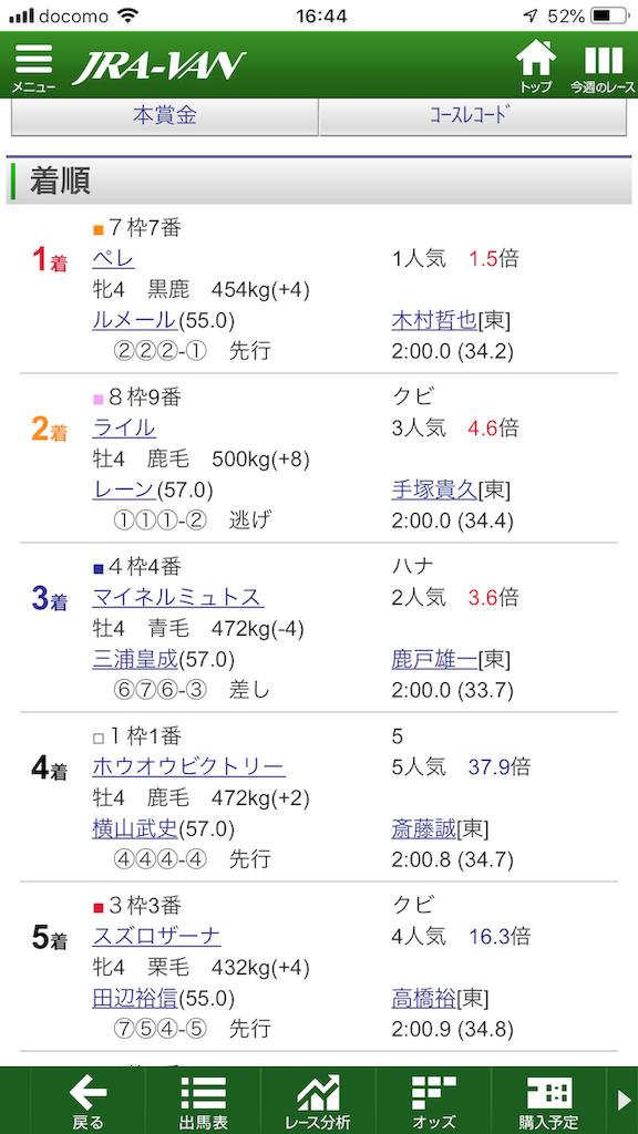 f:id:kosukeyui:20200427164417p:image
