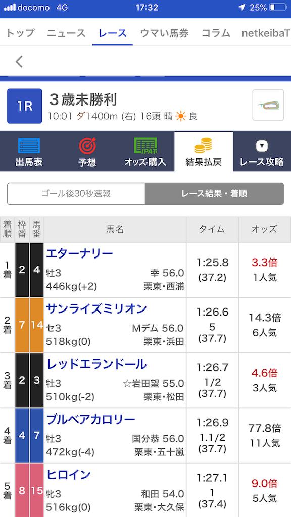 f:id:kosukeyui:20200502173229p:image