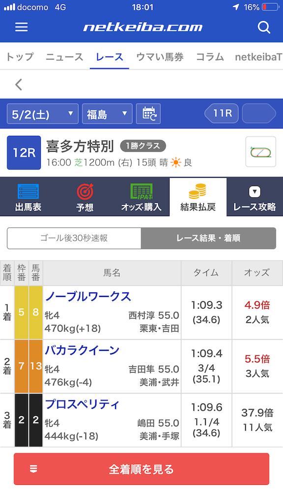 f:id:kosukeyui:20200502180141p:image