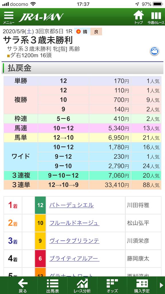 f:id:kosukeyui:20200509173755p:image