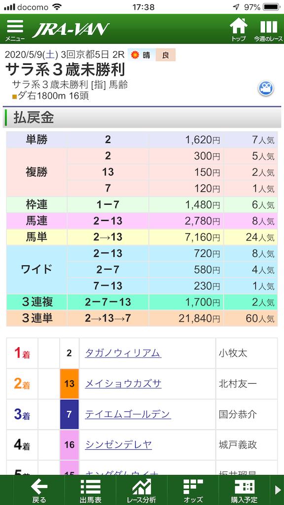 f:id:kosukeyui:20200509173908p:image