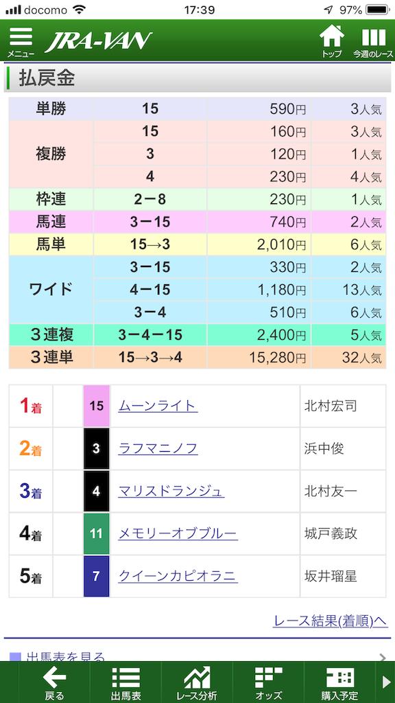 f:id:kosukeyui:20200509173950p:image