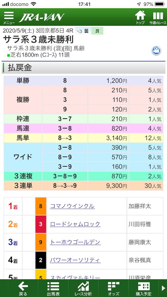 f:id:kosukeyui:20200509174125p:image