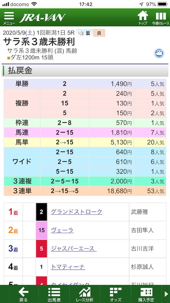 f:id:kosukeyui:20200509174216p:image