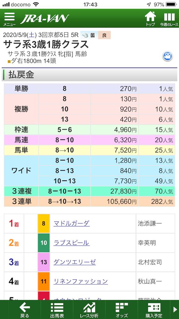 f:id:kosukeyui:20200509174326p:image