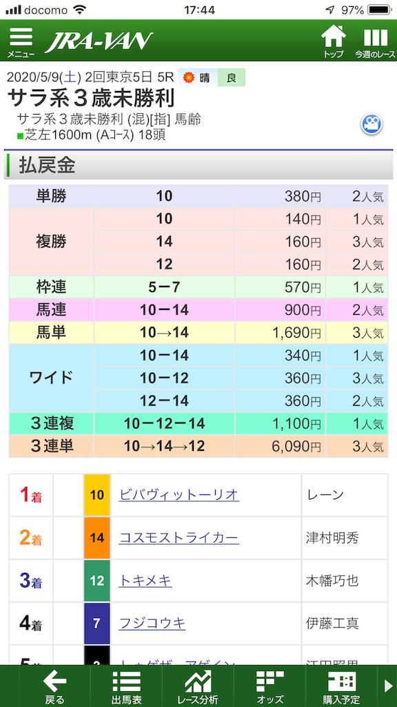f:id:kosukeyui:20200509174533p:image