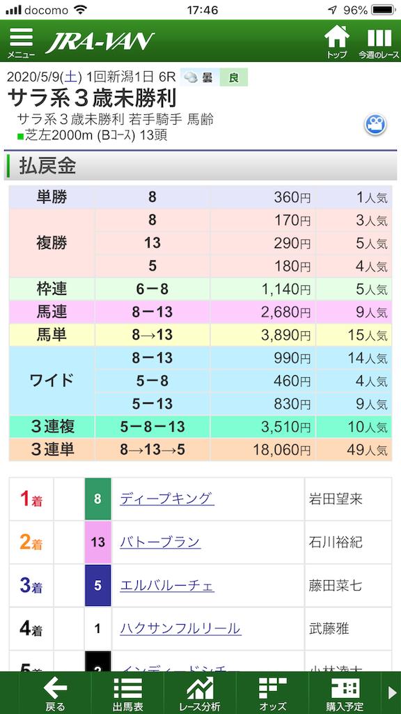 f:id:kosukeyui:20200509174634p:image