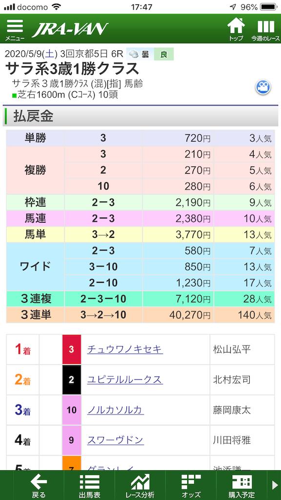 f:id:kosukeyui:20200509174745p:image
