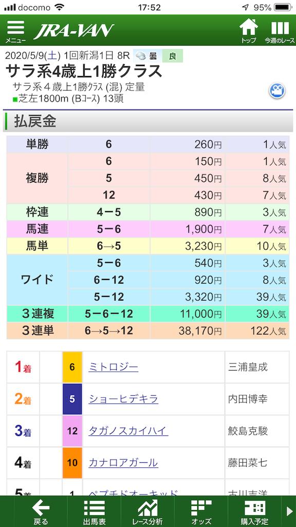 f:id:kosukeyui:20200509175255p:image
