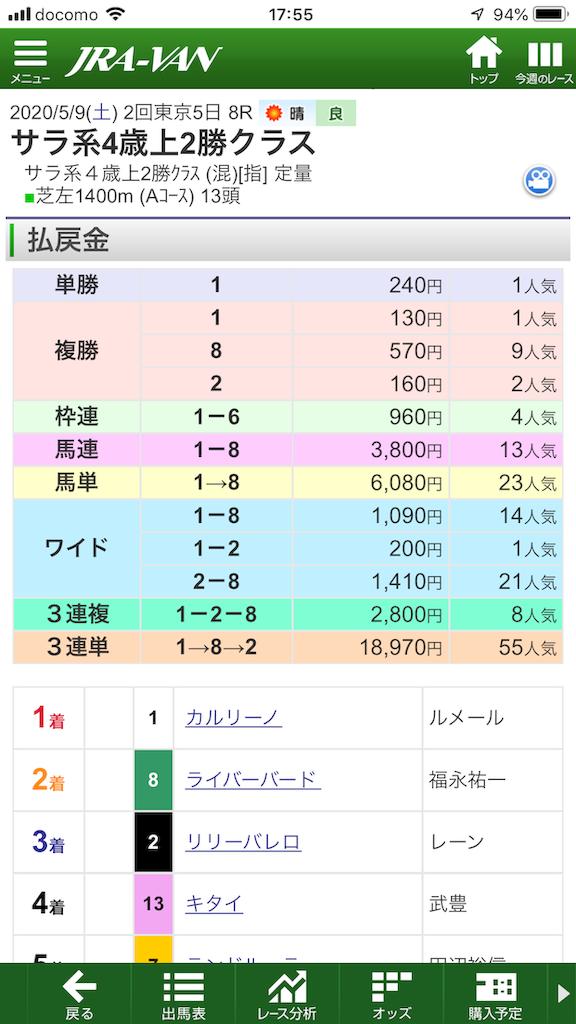f:id:kosukeyui:20200509175507p:image