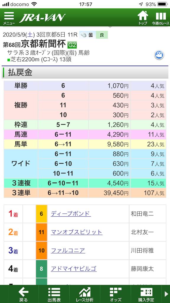 f:id:kosukeyui:20200509175831p:image