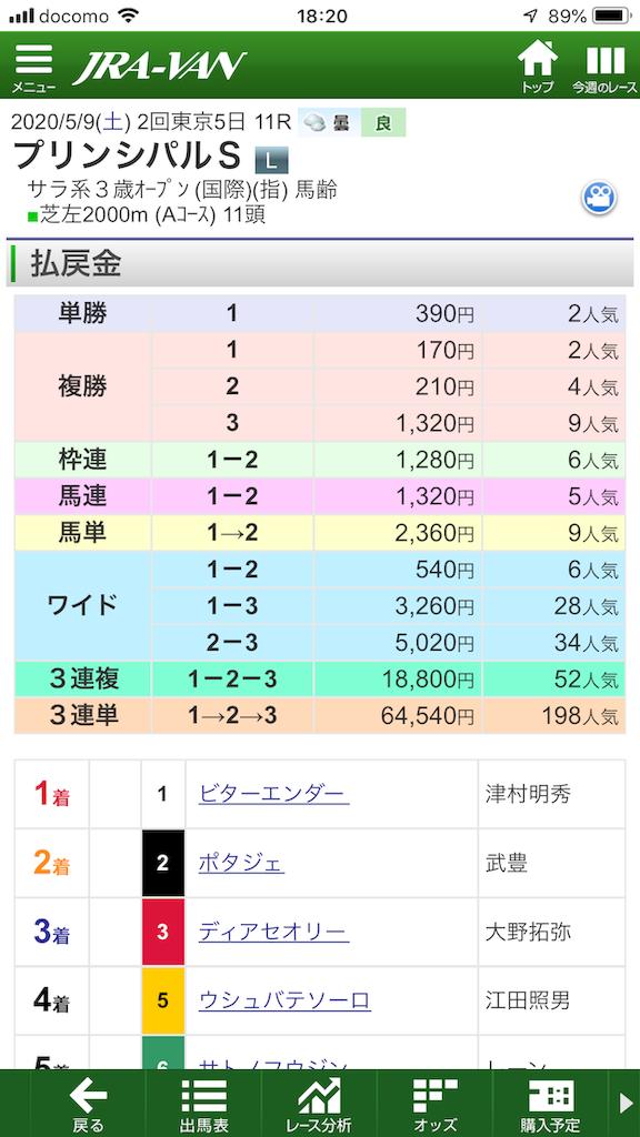 f:id:kosukeyui:20200509182043p:image