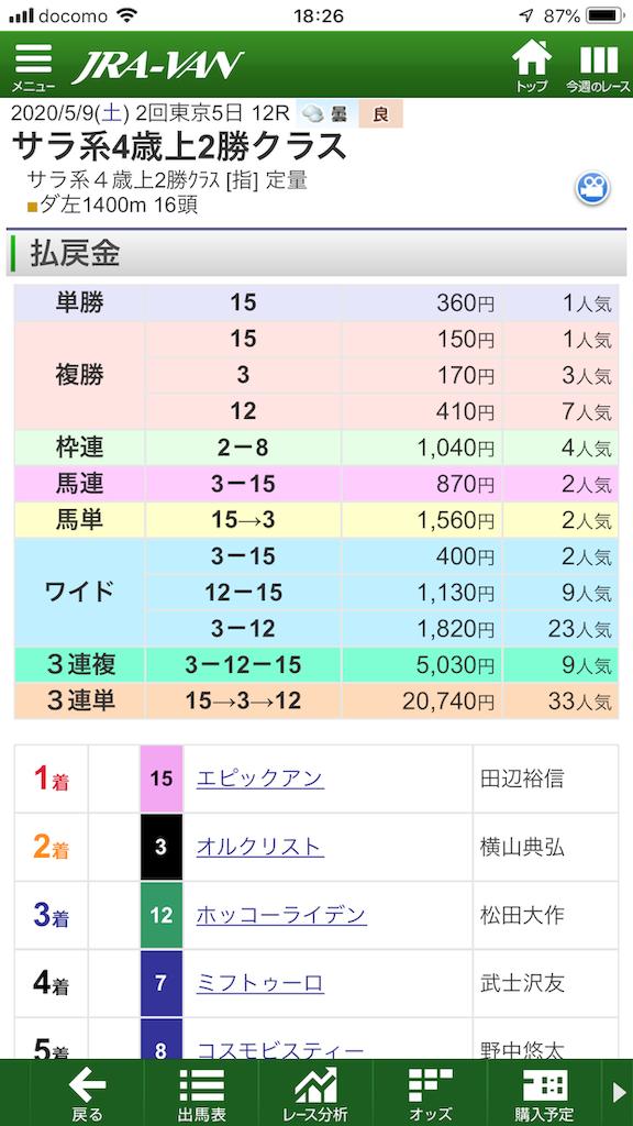 f:id:kosukeyui:20200509182702p:image