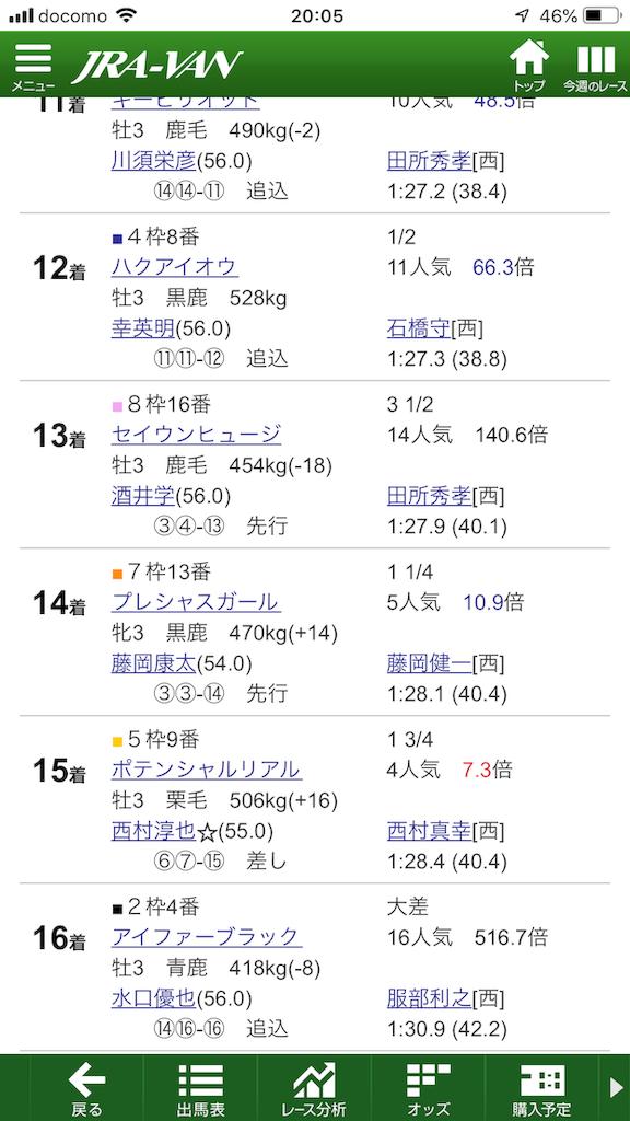 f:id:kosukeyui:20200511200548p:image