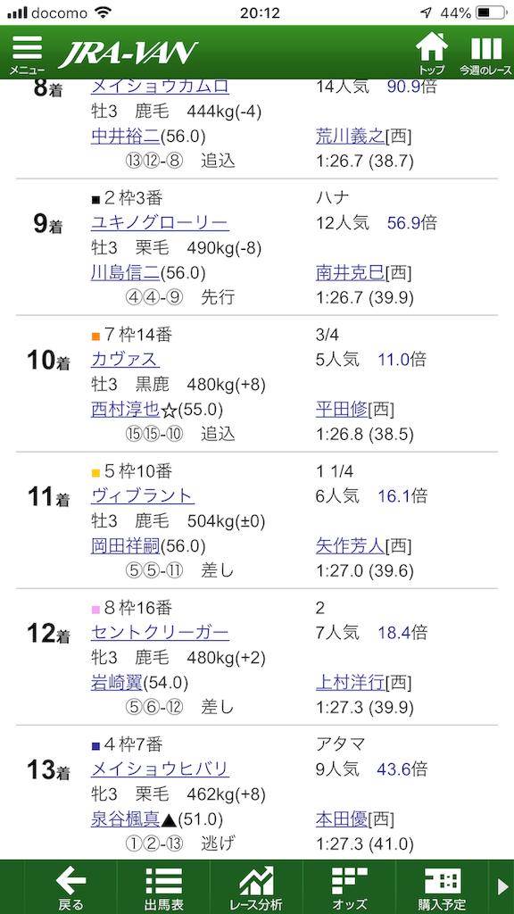 f:id:kosukeyui:20200511201255p:image