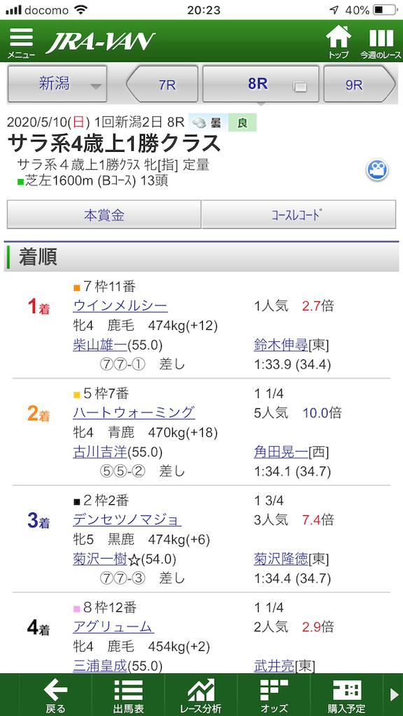 f:id:kosukeyui:20200511202400p:image