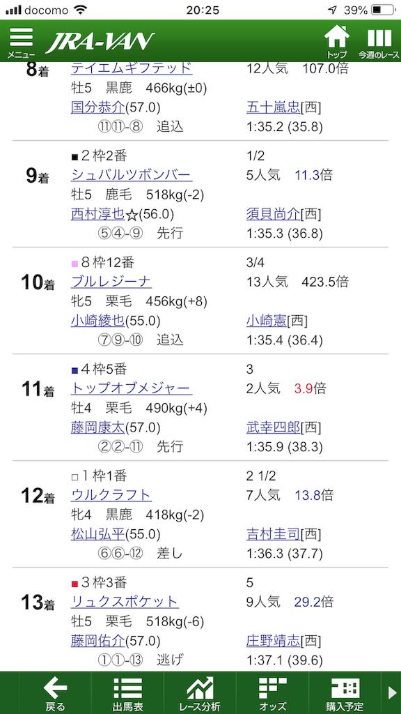 f:id:kosukeyui:20200511202549p:image