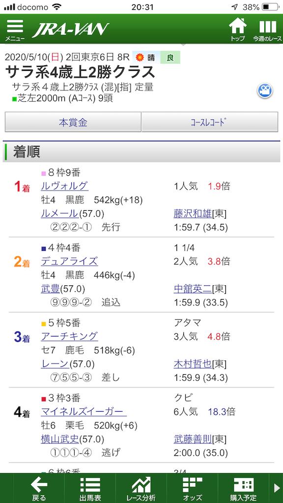 f:id:kosukeyui:20200511203126p:image