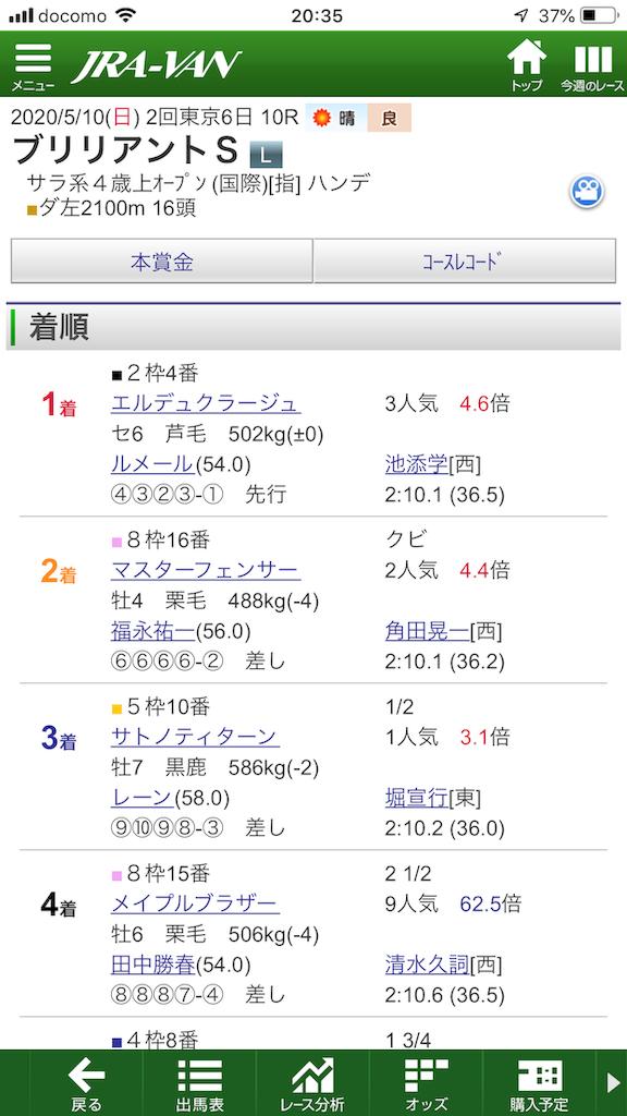 f:id:kosukeyui:20200511203523p:image