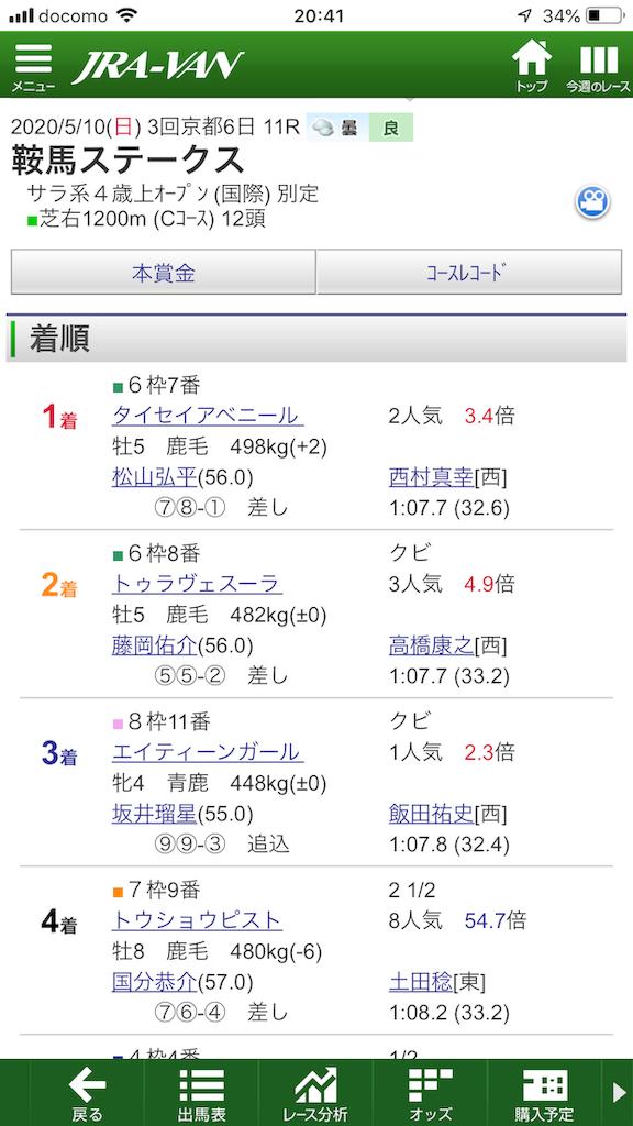 f:id:kosukeyui:20200511204148p:image