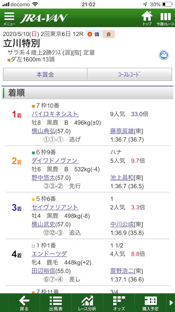 f:id:kosukeyui:20200511210257p:image