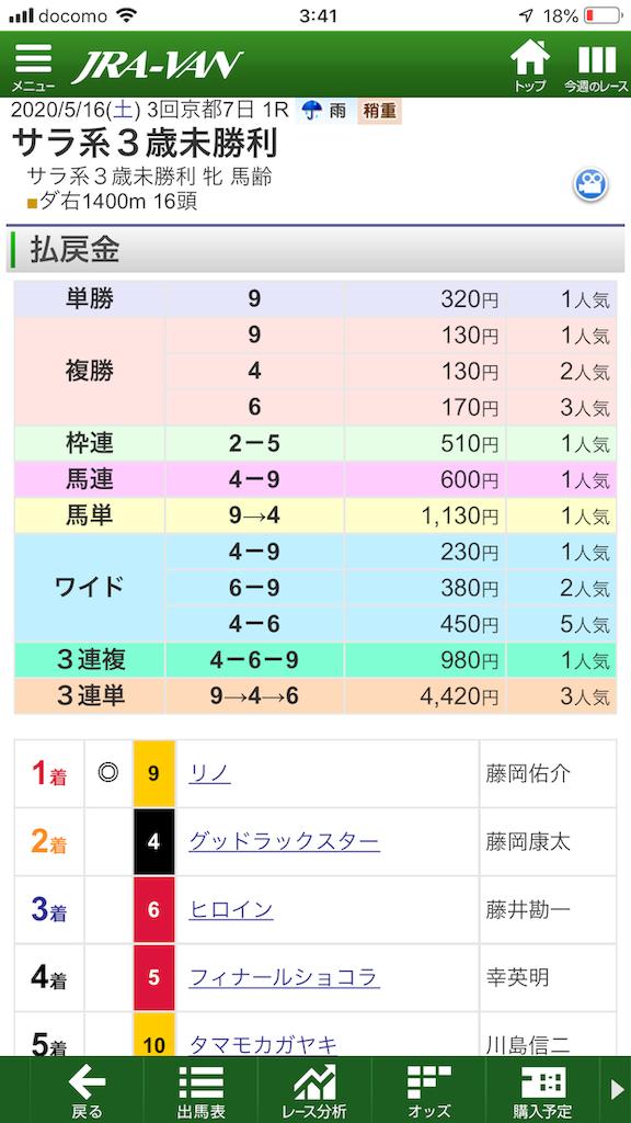 f:id:kosukeyui:20200518075403p:image
