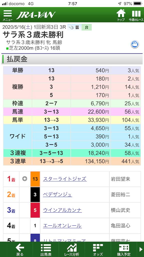 f:id:kosukeyui:20200518075821p:image