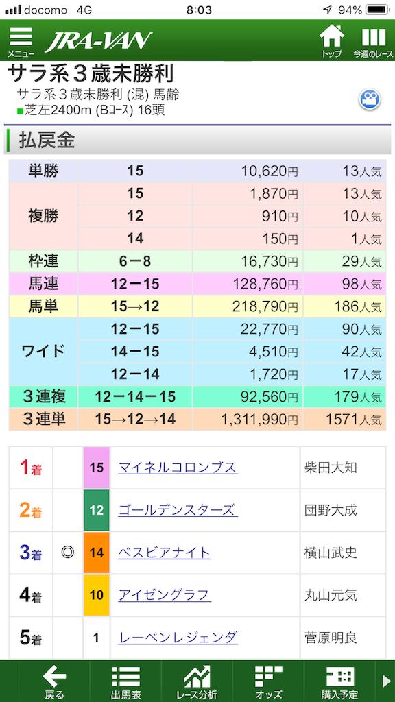 f:id:kosukeyui:20200518080501p:image