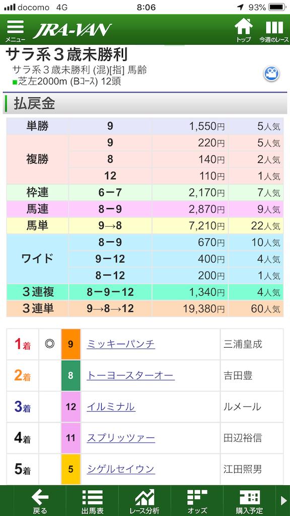 f:id:kosukeyui:20200518080658p:image
