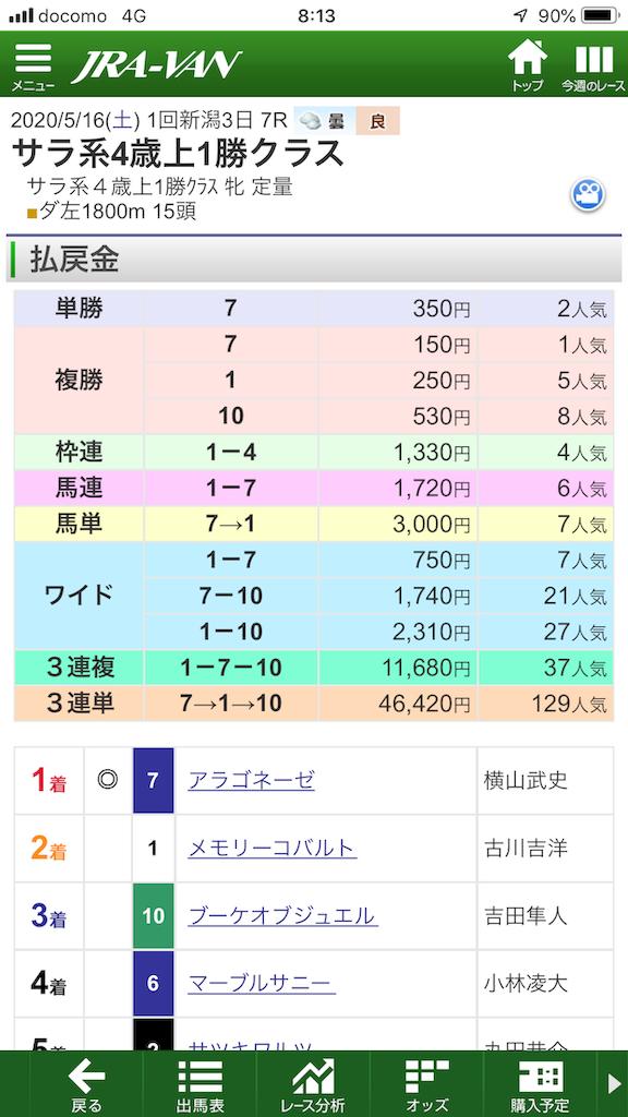 f:id:kosukeyui:20200518081319p:image