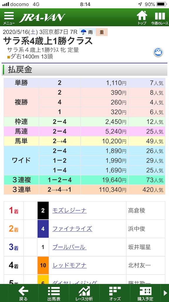 f:id:kosukeyui:20200518081458p:image