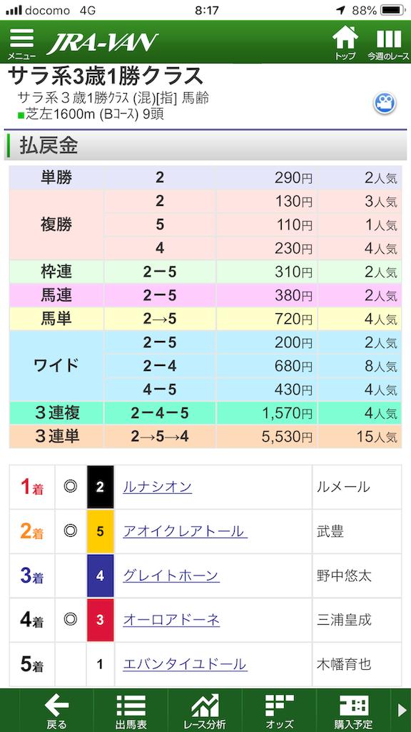 f:id:kosukeyui:20200518081711p:image