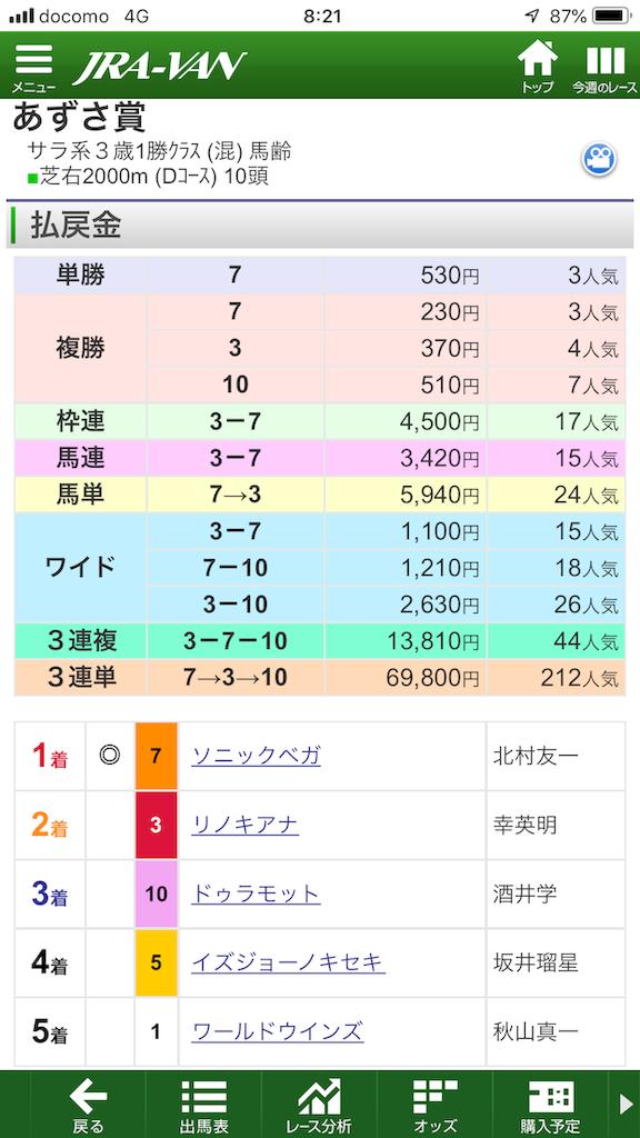 f:id:kosukeyui:20200518082108p:image