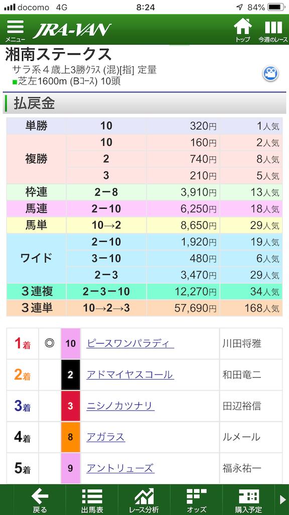 f:id:kosukeyui:20200518082603p:image
