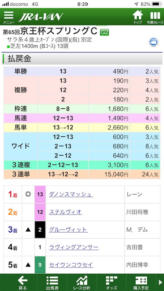 f:id:kosukeyui:20200518082953p:image