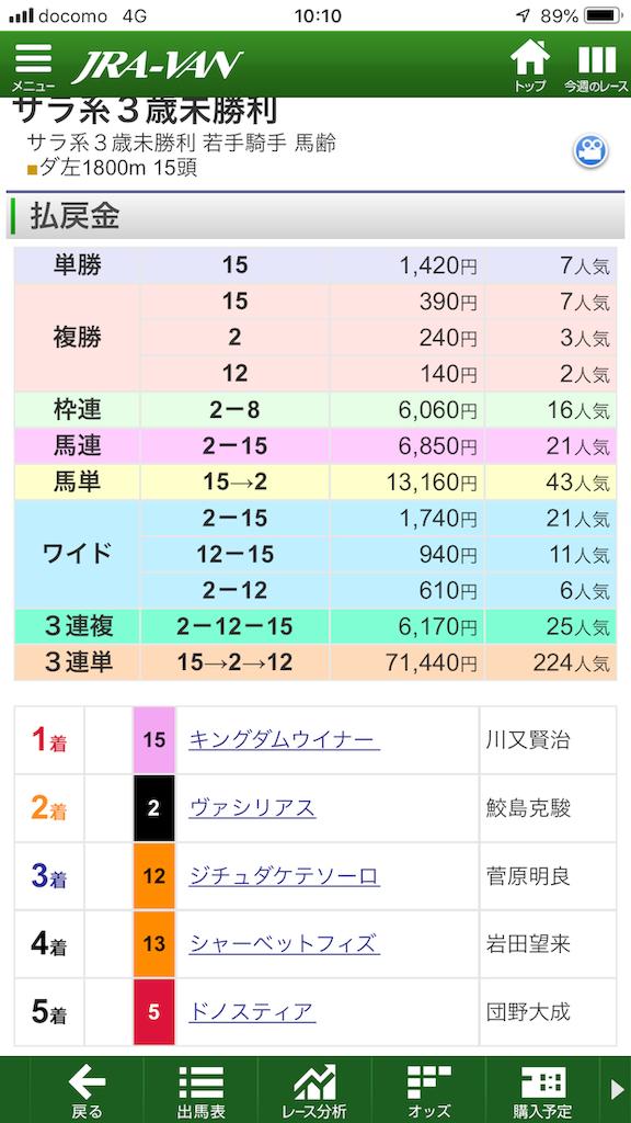 f:id:kosukeyui:20200524101053p:image