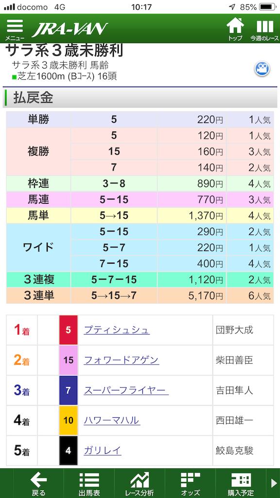 f:id:kosukeyui:20200524101720p:image