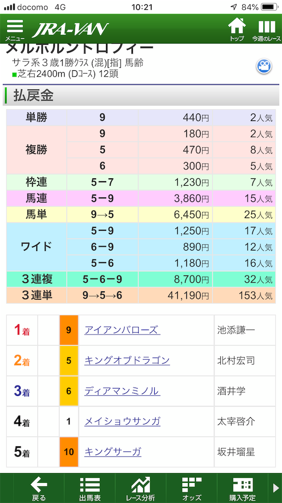 f:id:kosukeyui:20200524102111p:image