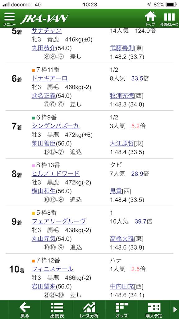 f:id:kosukeyui:20200524102419p:image
