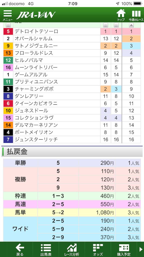 f:id:kosukeyui:20200526070916p:image