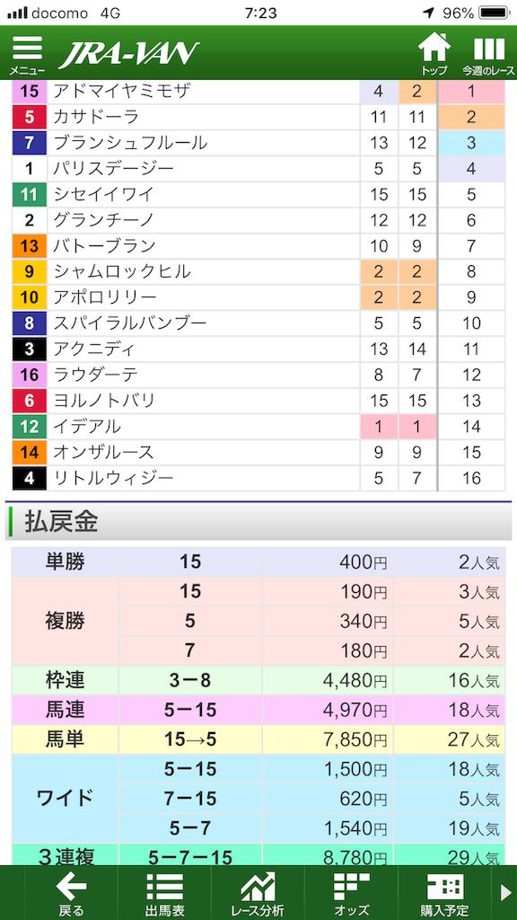 f:id:kosukeyui:20200526072347p:image