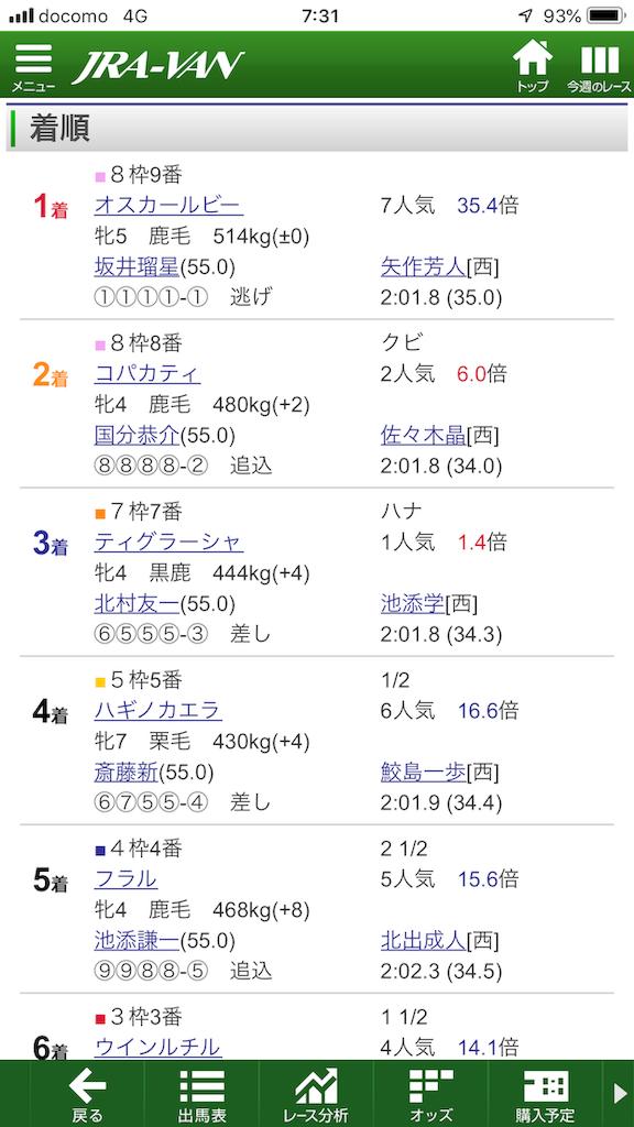 f:id:kosukeyui:20200526073115p:image